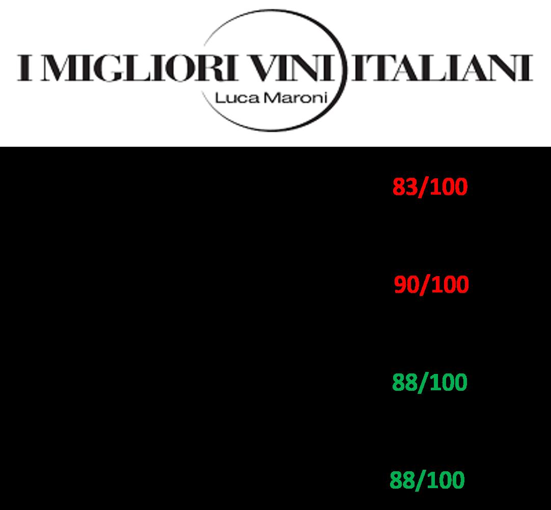 Annuario dei Migliori Vini Italiani di Luca Maroni