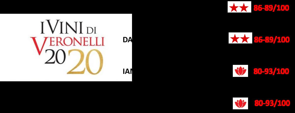 Guida Oro – I Vini di Veronelli 2020
